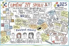 Erasmus_Umeni_zit_spolu_2018_01